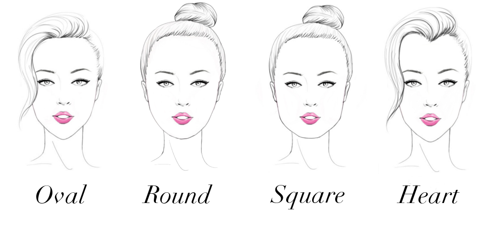 how to highlight for your face shape
